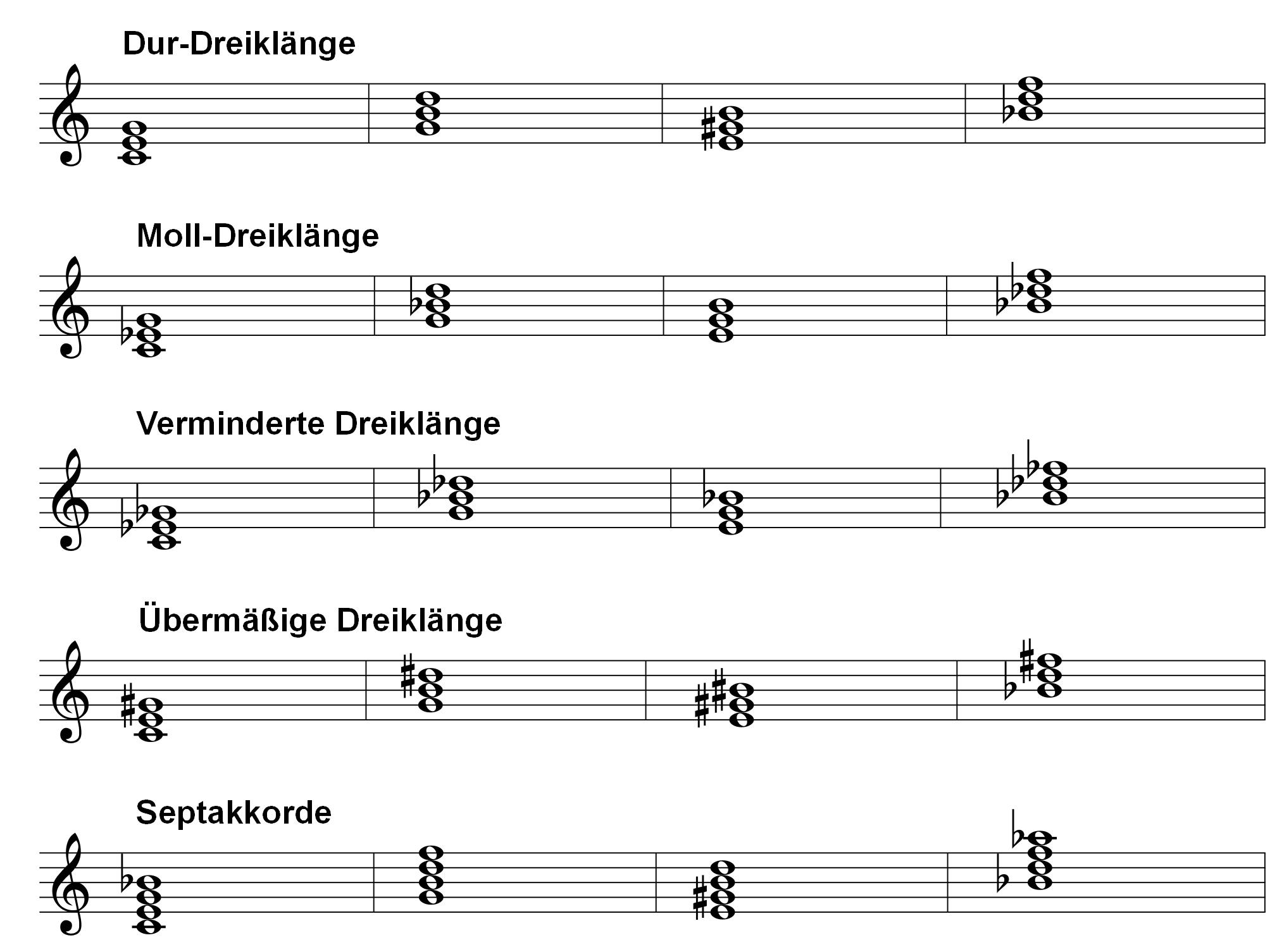 Musik Dreiklang